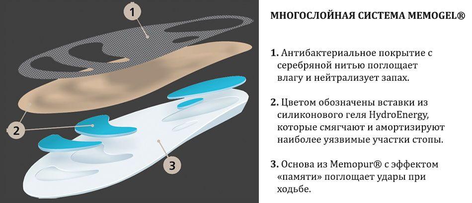 Свечи при трещинах анальных отверстий лечить